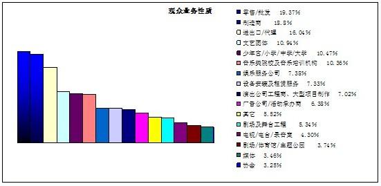 2010上海国际专业灯光音响展览会