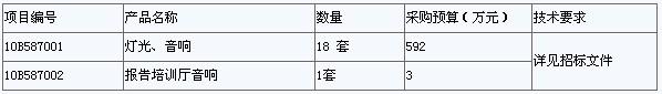 江西省文化厅灯光音响招标公告